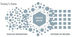 data integration, integración de datos, business intelligence, inteligencia de negocio, soluciones tecnologicas, bases de datos, carga de datos, neteris