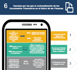 infografía automatizacion documentos financieros