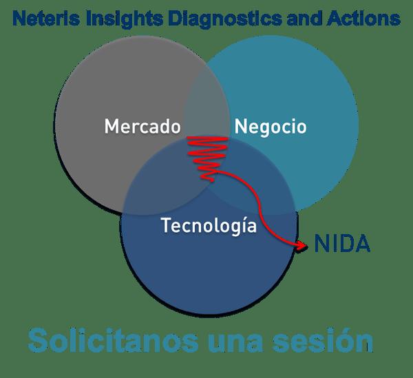 neteris-soluciones-negocio-gdpr