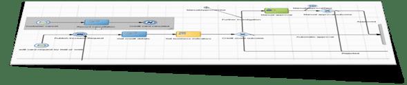 Grafico 2 BPM.png