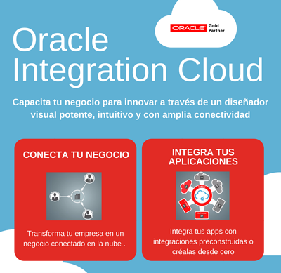 Infografía - Oracle Cloud Integration cortada