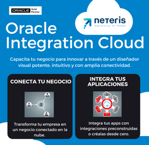 Infografía - Oracle Cloud Integration-1