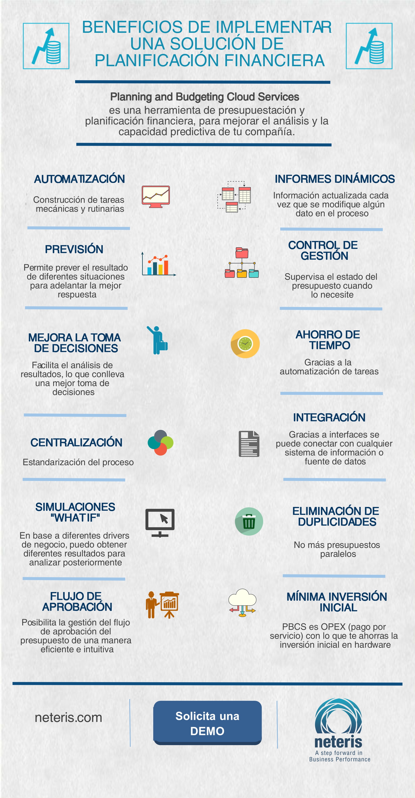 Infografia_Beneficios_PBCS