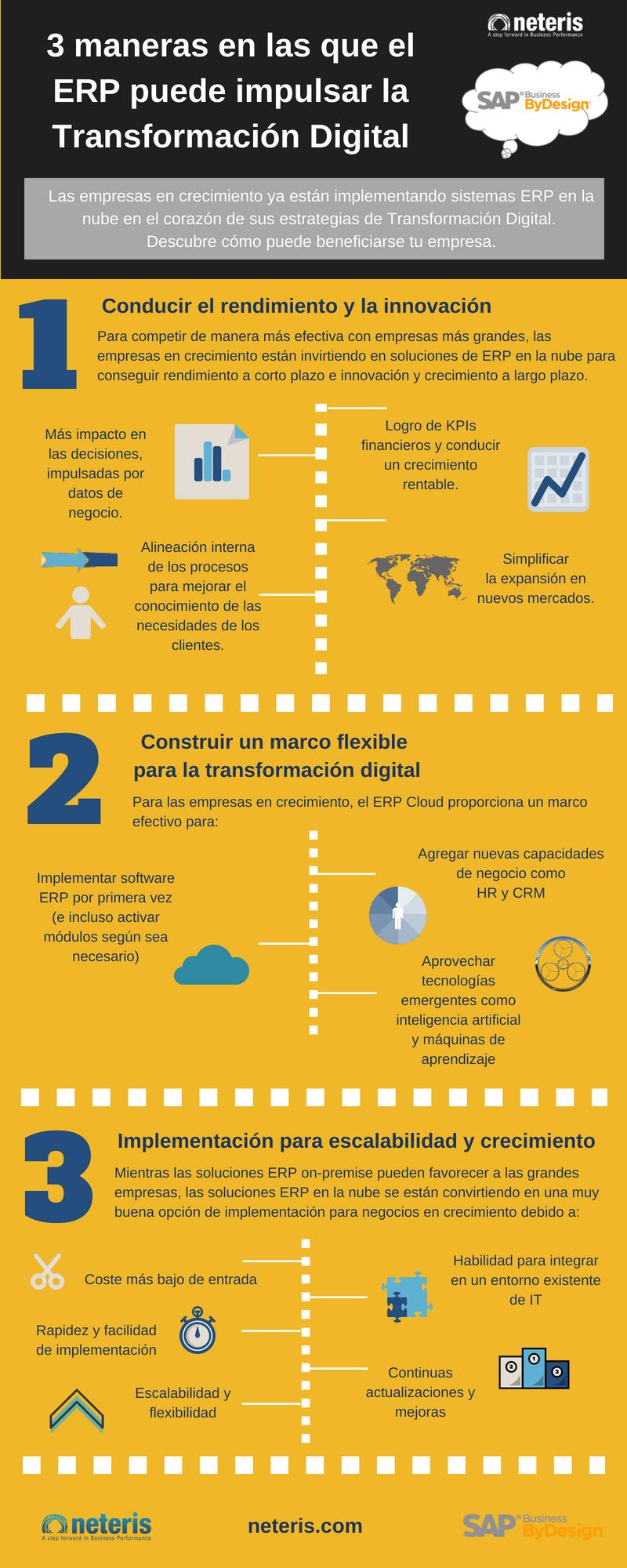 SAP ERP Cloud - Transformación Digital
