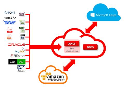 ODICS - solución 3.png