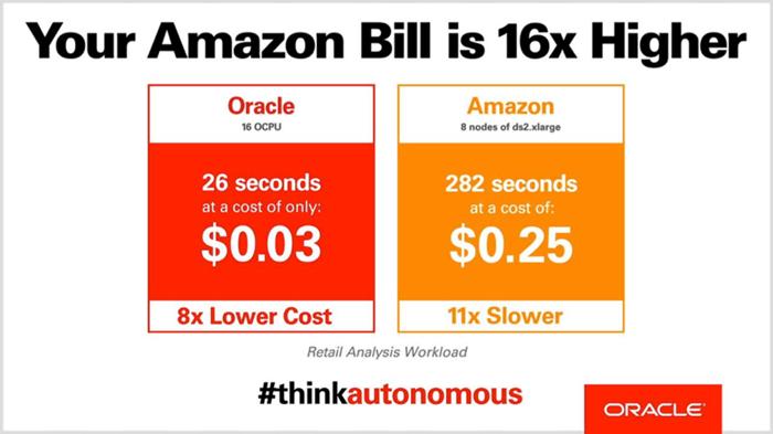 aws menos economico que oracle cloud infrastructure