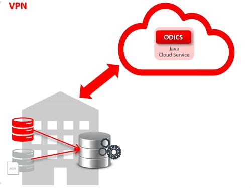 ODICS - solucion 1.png